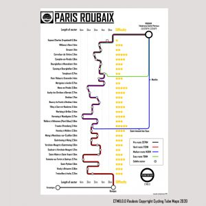 Paris Roubaix Cycling Map